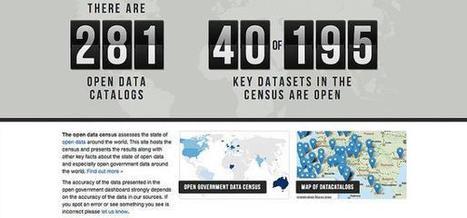 REGARDS SUR LE NUMERIQUE   Etat des lieux de l'Open data à travers le monde   Opinion et tendances numériques   Scoop.it