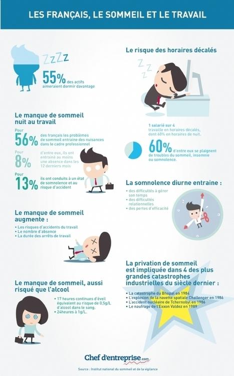 Infographie | Le manque de sommeil : un frein à la performance au travail | Gérer | Scoop.it