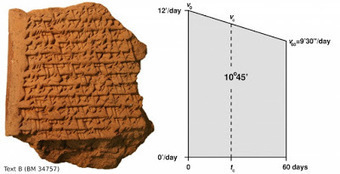 Geometry in Babylonian Astronomy | The Archaeology News Network | Kiosque du monde : Asie | Scoop.it