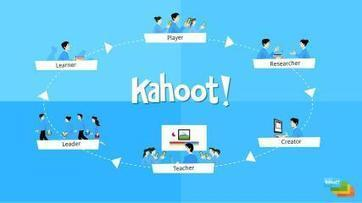Kahoot is a Fun Free Game-Based Classroom Response System | Games and education | Scoop.it
