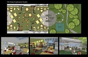 Designing the Learning Environment | iGeneration - 21st Century Education | Scoop.it