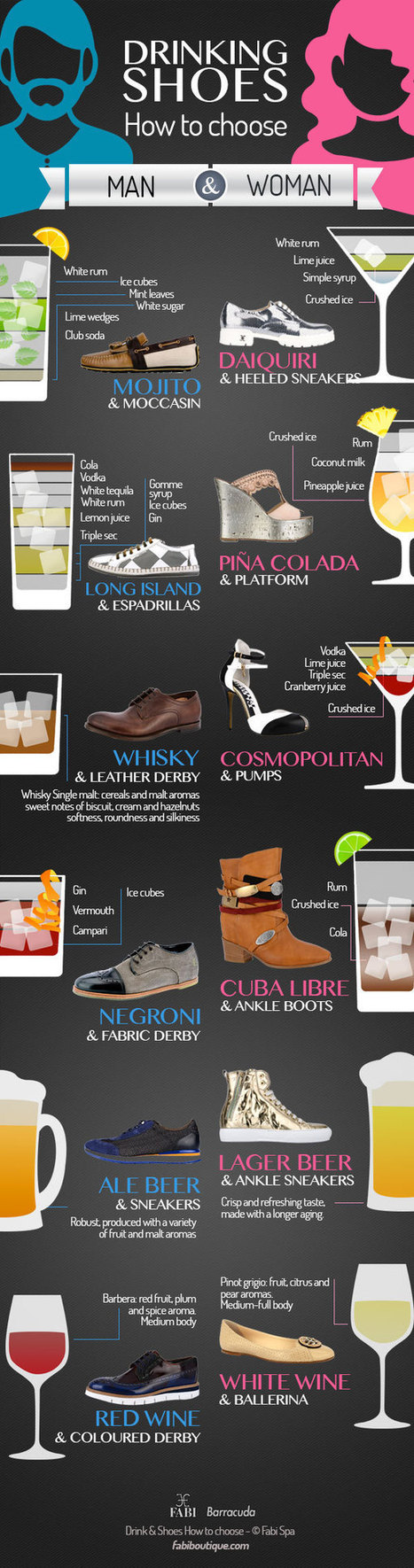 The style of your shoes tells about your Drink | Le Marche & Fashion | Scoop.it