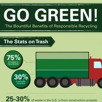 Go Green! The Bountiful Benefits of Responsible Recycling | pollution  geography | Scoop.it