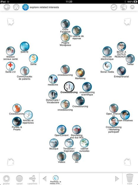 Comment faire de la veille grâce au réseau Pearltrees ? | Actualité | Locita | Méli-mélo de Melodie68 | Scoop.it