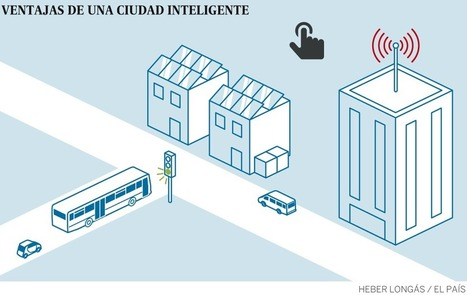 Empresas para las ciudades del mañana   Smart Cities in Spain   Scoop.it