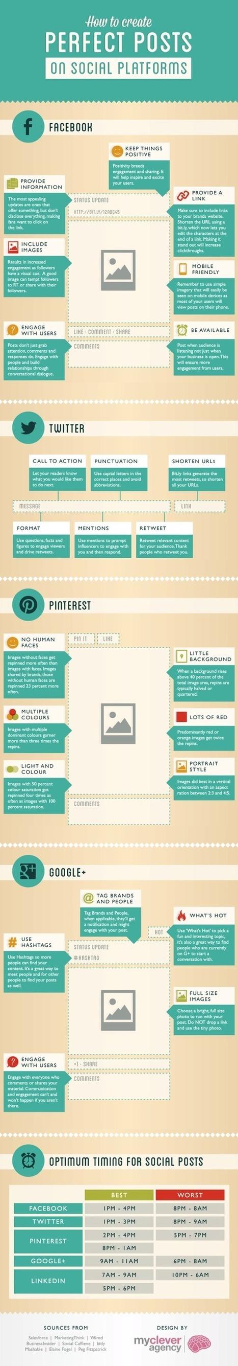 Infographie : Comment créer le post parfait pou... | Réseaux sociaux | Scoop.it