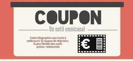 Coupon de réduction : un outil omnicanal | Promo Affinity | COUPONING | Scoop.it
