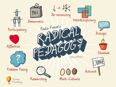 Radical Pedagogy - Visual Thinkery | FOTOTECA INFANTIL | Scoop.it