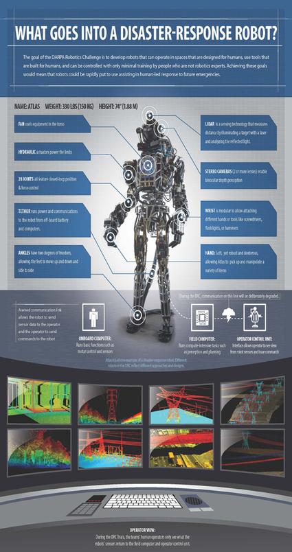 2013/12/19 DRC Trials 2013 Countdown: Anatomy of a Disaster-Response Robot | Megatrends & Future Scenarios | Scoop.it