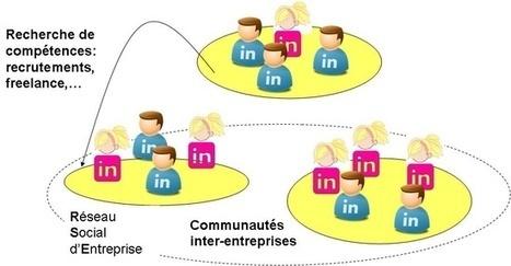 Infographies | Votre futur Job ? Sur Internet ! | Scoop.it