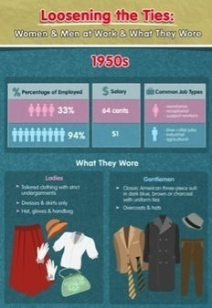 Loosening the Ties: Workplace Attire Through the Decades Infographic | Revolution in Education | Scoop.it