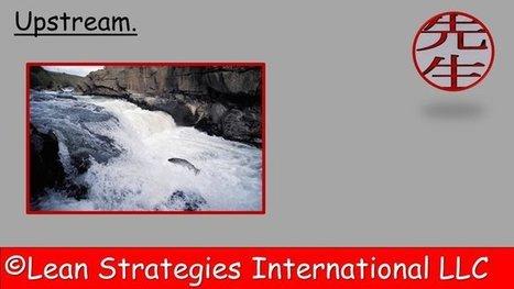 Tweet from @leanstrategies1   Lean Six Sigma Group   Scoop.it