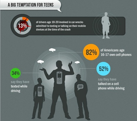 DWI: Driving While Intexticated | Online Schools (Infographic) | mlearn | Scoop.it