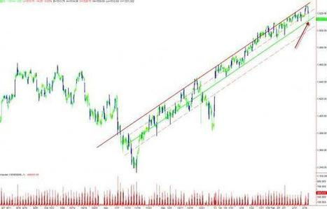 TICK Plunges As Suddenly Everyone Sells | Zero Hedge | Algorithmic Trading and Market Microstructure | Scoop.it