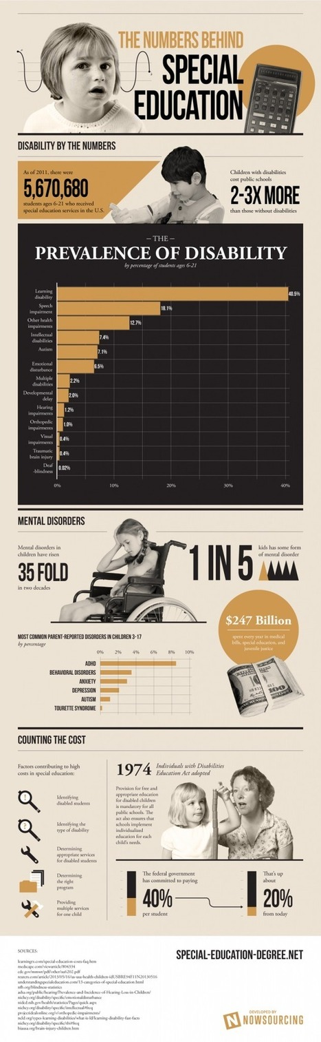 The Numbers Behind Special Education Infographic | Constant Learning | Scoop.it