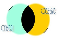 Creative and Critical Thinking: Assessing the Foundations of a Liberal Arts Education | Educational Psychology | Scoop.it