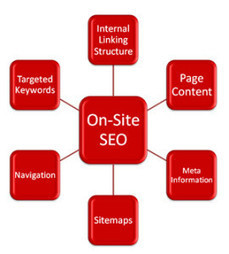 SEO Company India Guarantees Sustained Organic Visibility | Live Web Solution | Scoop.it