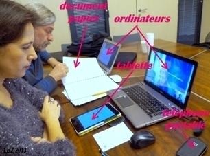 Pratique des SMS des collégiens et lycéens - langue, littératie, numératie | TICE&HG | Scoop.it