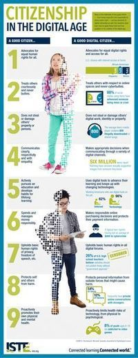 9 Traits of Good Digital Citizens. | FootprintDigital | Scoop.it