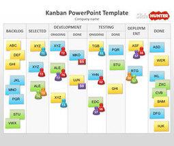 Kanban PowerPoint Template - SlideHunter.com | Agile | Scoop.it