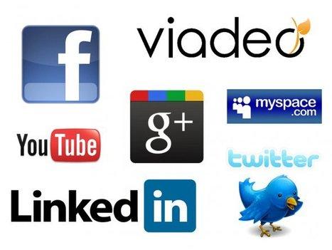 Les réseaux sociaux vont-ils remplacer le site web des entreprises ? - Les Échos   Médias sociaux et tout ça   Scoop.it