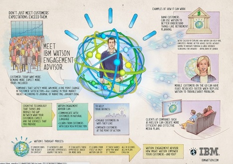 IBM Watson goes to work in the customer service department | Customer Experience | Scoop.it