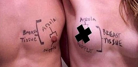 20 minutes - Instagram s'explique sur la censure des seins nus - Stories | 694028 | Scoop.it