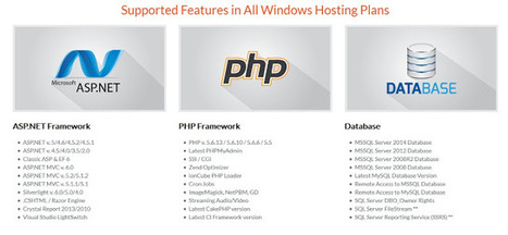Best and Cheap ASP.NET 2.0 Hosting | Best, Cheap and Recommended Windows Hosting | Web Development | Scoop.it