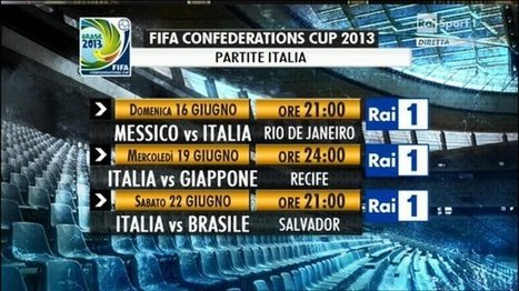 Rai Sport presenta l'offerta della Confederations Cup 2013 in tv e alla radio | SportonRadio | Scoop.it
