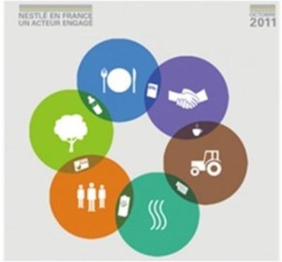 La valeur partagée : innover en sortant des territoires habituels | Beyond Web and Marketing 3.0 | Scoop.it