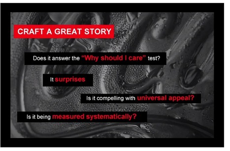 Coca-Cola's Secret to Storytelling - Make the Ordinary Interesting. | Conservation in America - Adapt or Die | Scoop.it