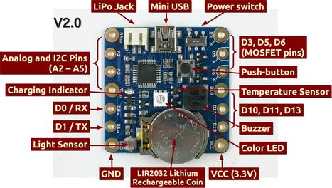 Sale una nueva tarjeta Arduino: SquareWear 2.0 - unocero | Electronica | Scoop.it