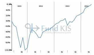 FR0010772129 - EURUS | Fonds OPCVM les plus consultés sur Fund KIS | Scoop.it