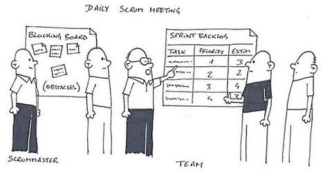 Méthodologie SCRUM et gestion de projet | NQINQI | Méthodes Agiles | Scoop.it