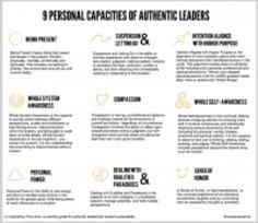 9 Personal Capacities of AuthenticLeaders | Coaching Leaders | Scoop.it