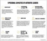 9 Personal Capacities of Authentic Leaders | Coaching Leaders | Scoop.it
