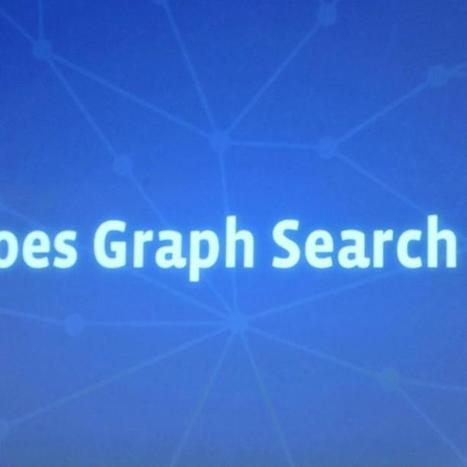 How Small Businesses Can Take Advantage of Facebook's Graph Search | Facebook, Twitter and the Optometry Practice | Scoop.it