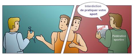 Initiadroit.com - Dossier : Le dopage   Vulgarisation juridique   Scoop.it