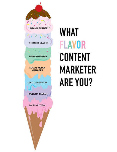 The 7 Flavors of Content Marketing: What's Yours? | Social Media Tips | Scoop.it