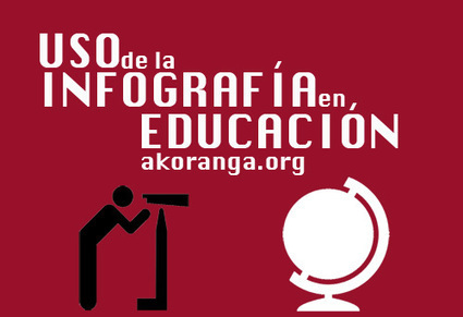 Uso de las infografías en educación | IncluTICs | Scoop.it