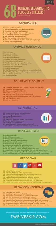 68 Best Blogging Tips: Bloggers Ultimate Checklist 2014 | EduInfo | Scoop.it