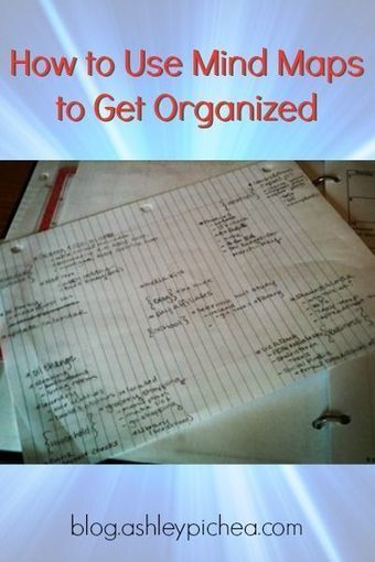 Mind Maps u2013 How to Get Organized - Crafting By Holiday | Professional Applications of Mind Mapping Automation | Scoop.it