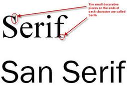 AuthorHouse Presents Typeface Terms | AuthorHouse Publishing Tips | Scoop.it