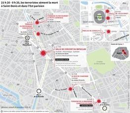 Attaques à Paris: les rumeurs et les intox qui circulent   éducation aux images et aux écrans   Scoop.it
