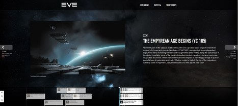 EVE Online Makes History [#Transmedia] | 3D animation transmedia | Scoop.it