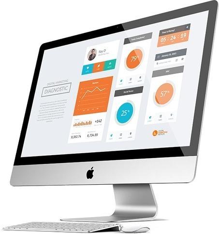 Digital Diagnostic - Test Your Digital Marketing Skills Today   Google Plus and Social SEO   Scoop.it