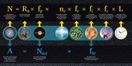 NeoFronteras » Revisión de la ecuación de Drake - Portada - | Simbiosis entre Filosofía y Ciencia | Scoop.it