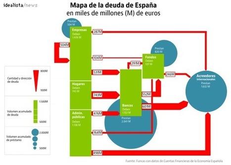 La multimillonaria deuda de España resumida en un solo gráfico   La R-Evolución de ARMAK   Scoop.it