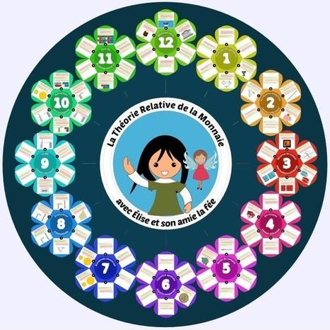 La Théorie Relative de la Monnaie pour les enfants - Présentation animée par le logiciel libre Sozi | Open world | Scoop.it