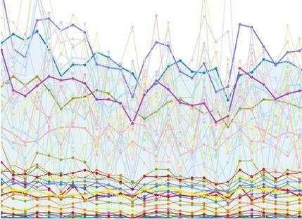 Google Analytics automatise les campagnes de remarketing | Web Analytics | Scoop.it